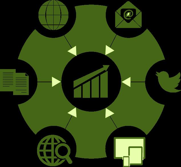 Digital_Marketing_Overview